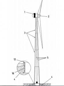 Aerogeneradores - Energia eolica