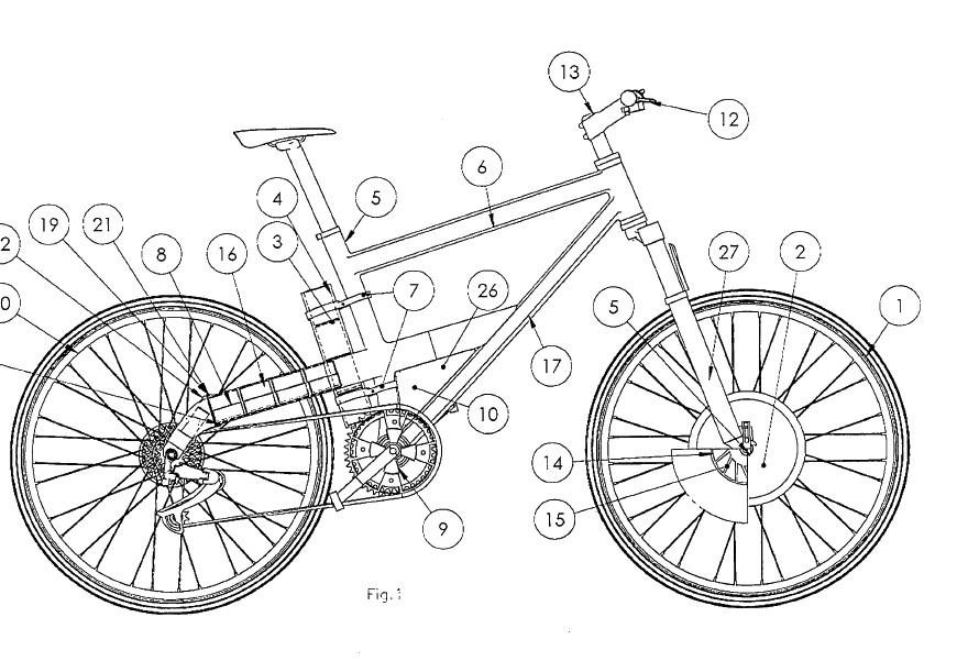 Eficiencia energetica - bicicletas electricas
